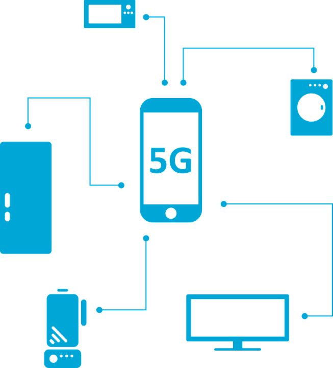 Indian Telcos 5G field trial